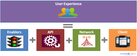 User-experience-1024x421